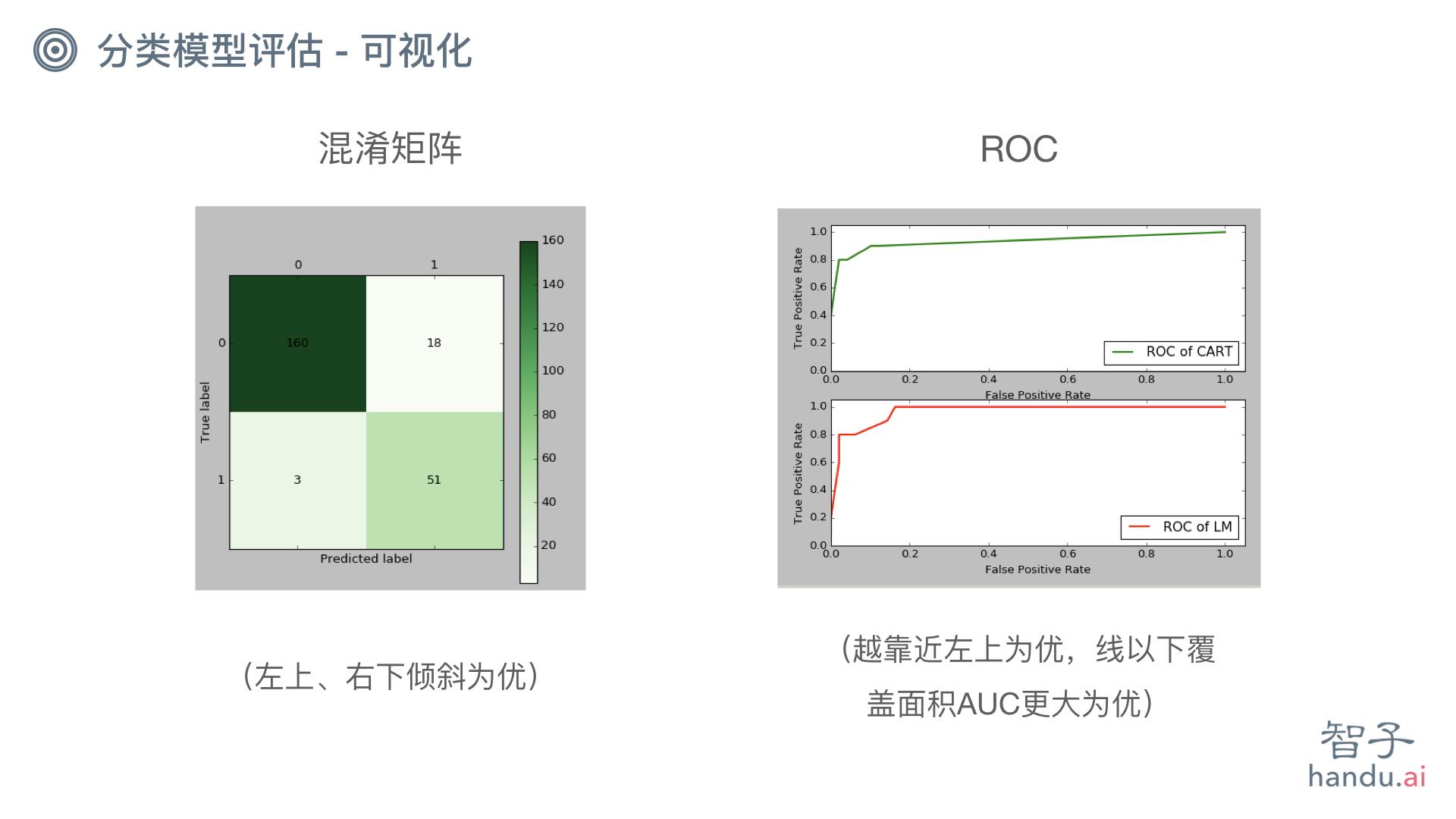 智子模型评估与输出.005.jpeg