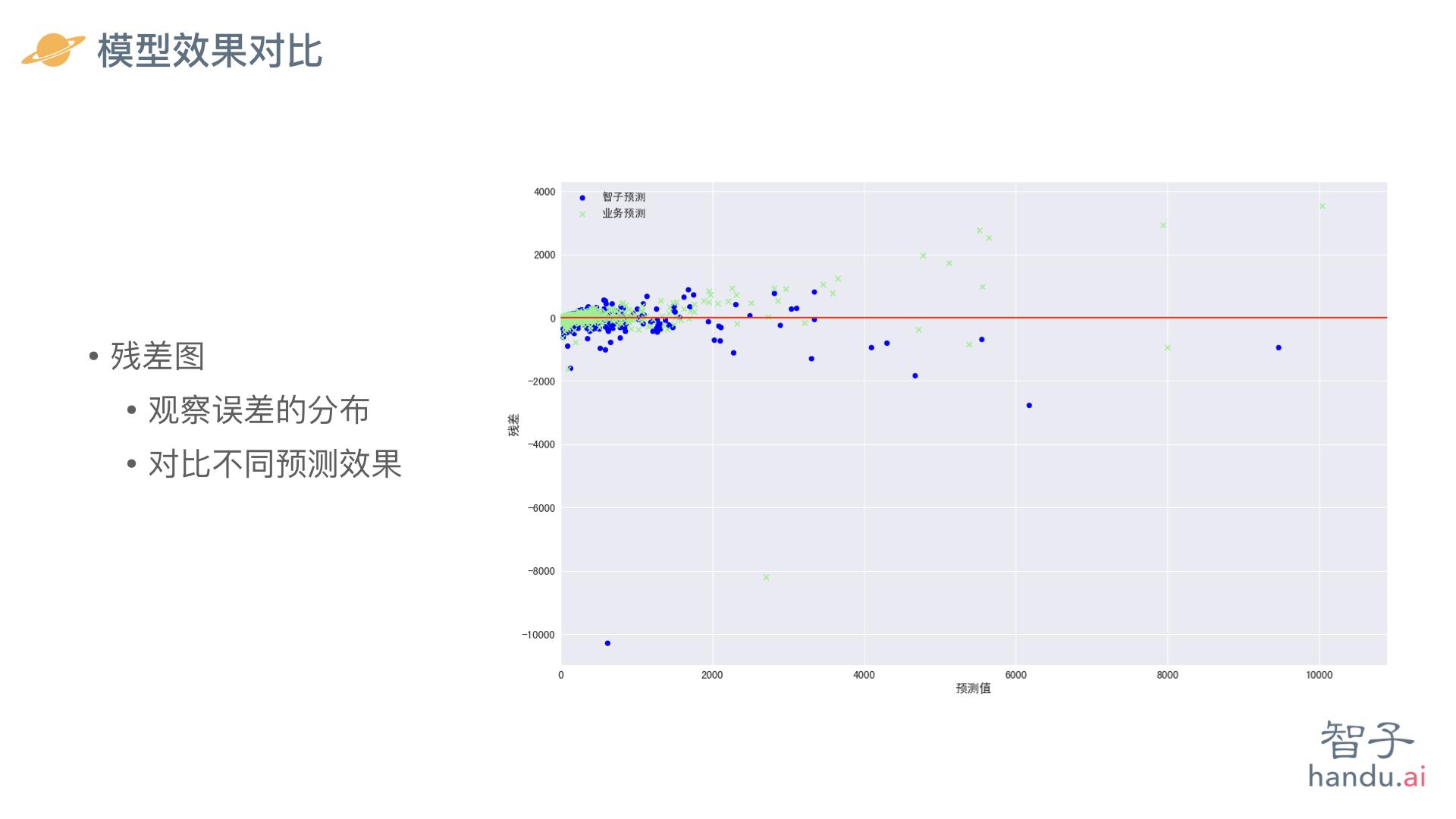 智子模型评估与输出.011.jpeg