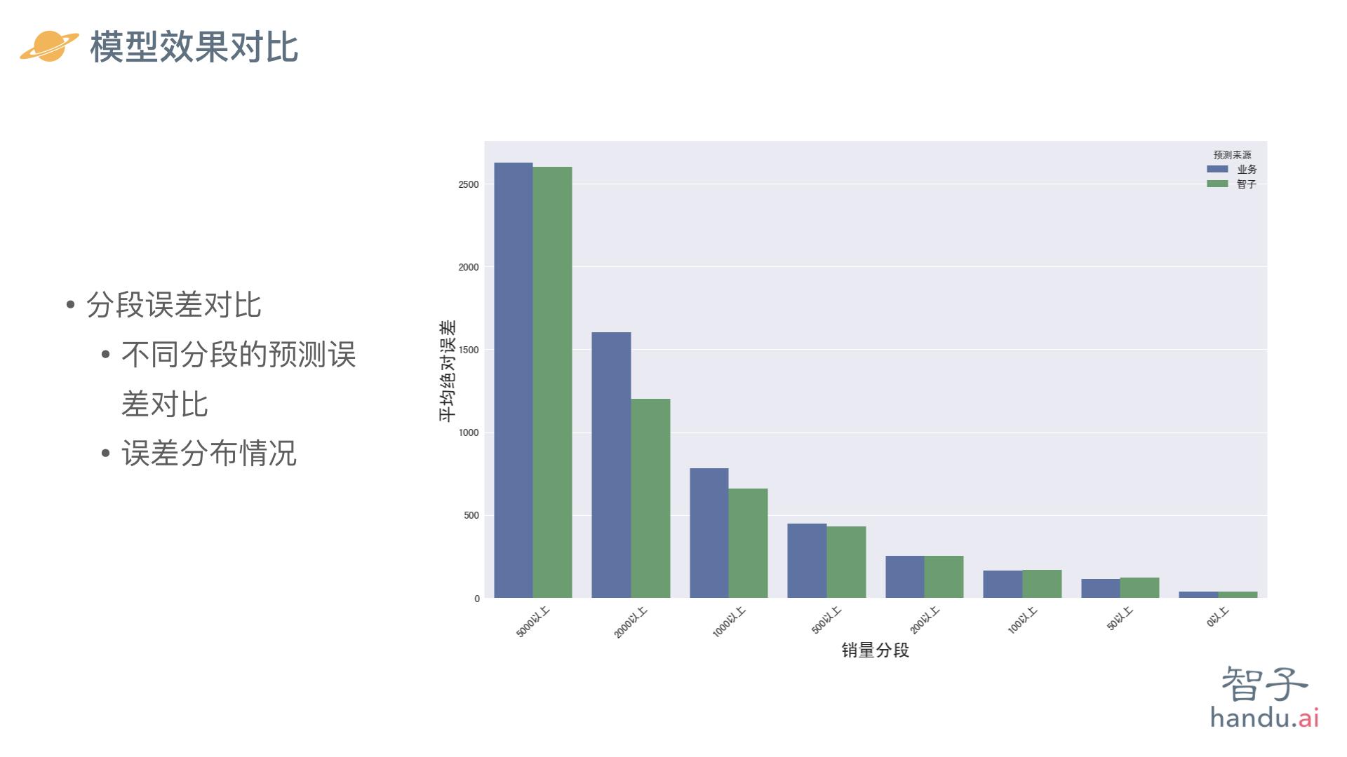 智子模型评估与输出.012.jpeg